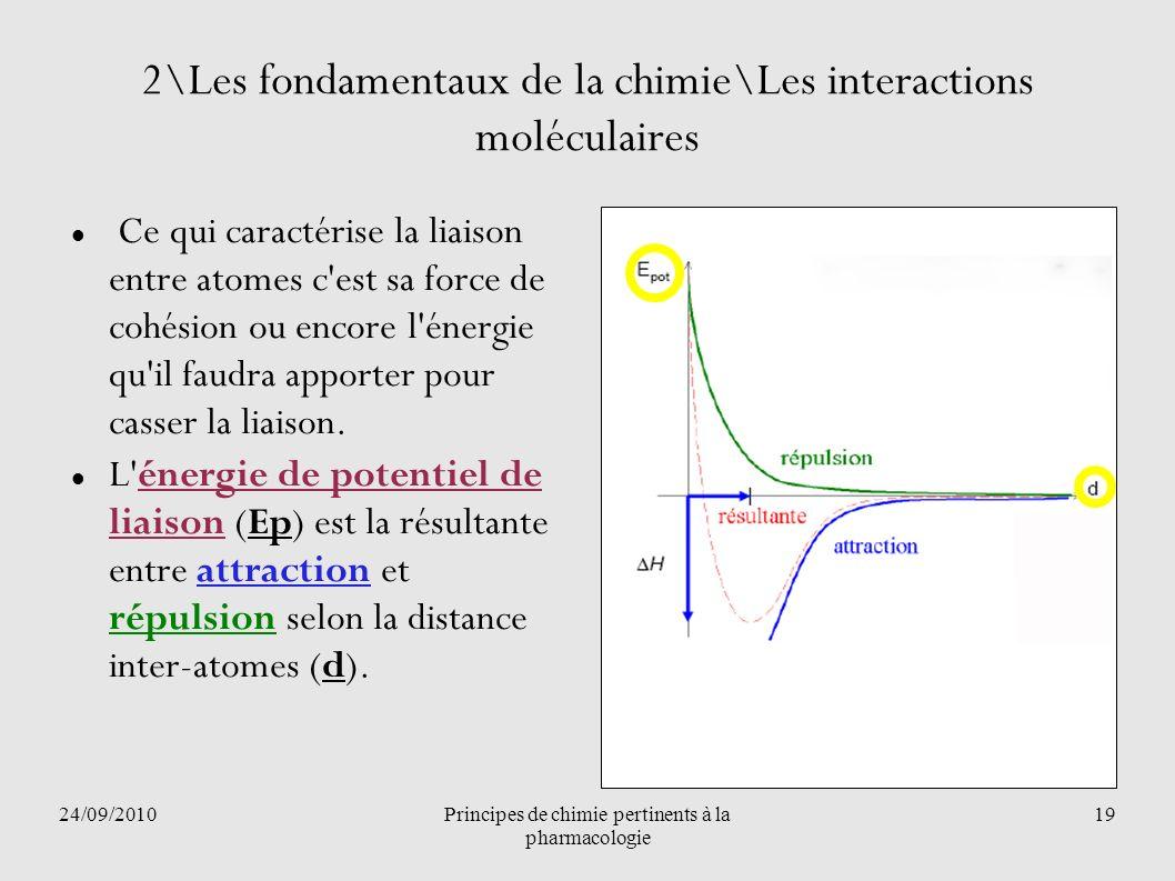 24/09/2010Principes de chimie pertinents à la pharmacologie 19 2\Les fondamentaux de la chimie\Les interactions moléculaires Ce qui caractérise la lia