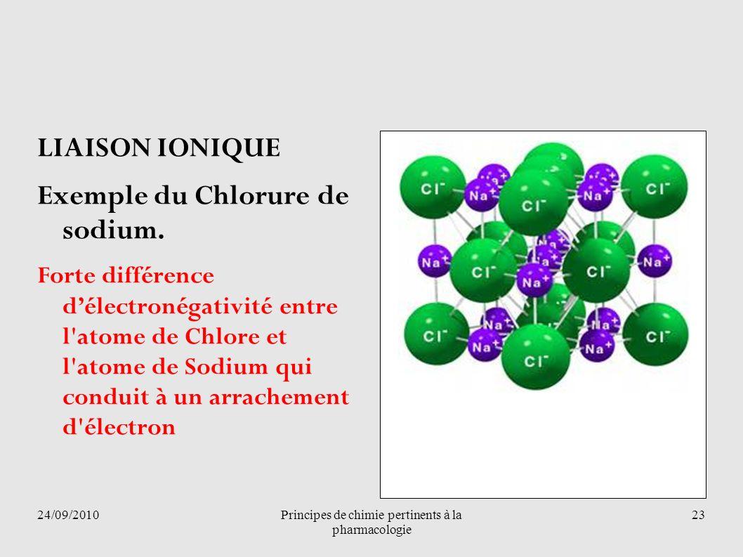 24/09/2010Principes de chimie pertinents à la pharmacologie 23 LIAISON IONIQUE Exemple du Chlorure de sodium. Forte différence délectronégativité entr