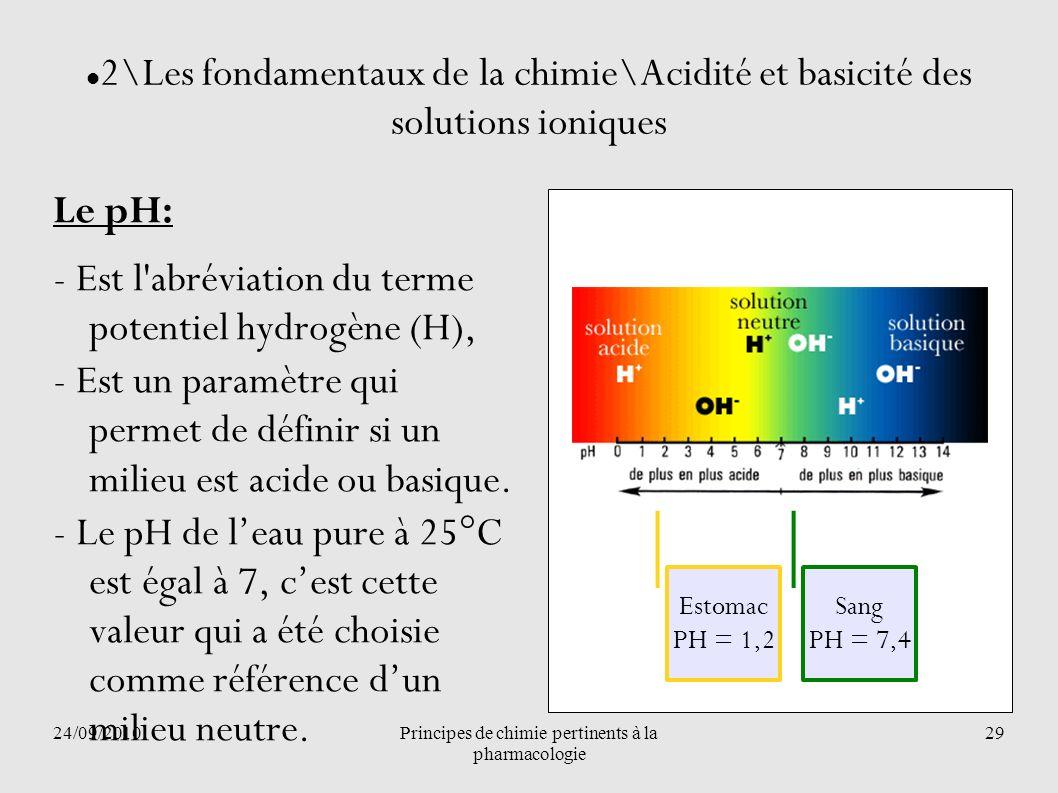 24/09/2010Principes de chimie pertinents à la pharmacologie 29 2\Les fondamentaux de la chimie\Acidité et basicité des solutions ioniques Le pH: - Est