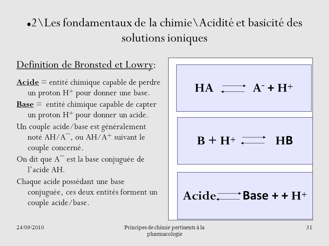24/09/2010Principes de chimie pertinents à la pharmacologie 31 2\Les fondamentaux de la chimie\Acidité et basicité des solutions ioniques Definition d