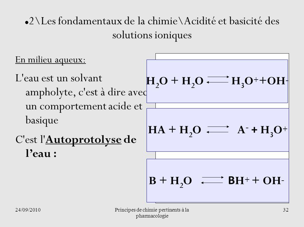 24/09/2010Principes de chimie pertinents à la pharmacologie 32 2\Les fondamentaux de la chimie\Acidité et basicité des solutions ioniques En milieu aq