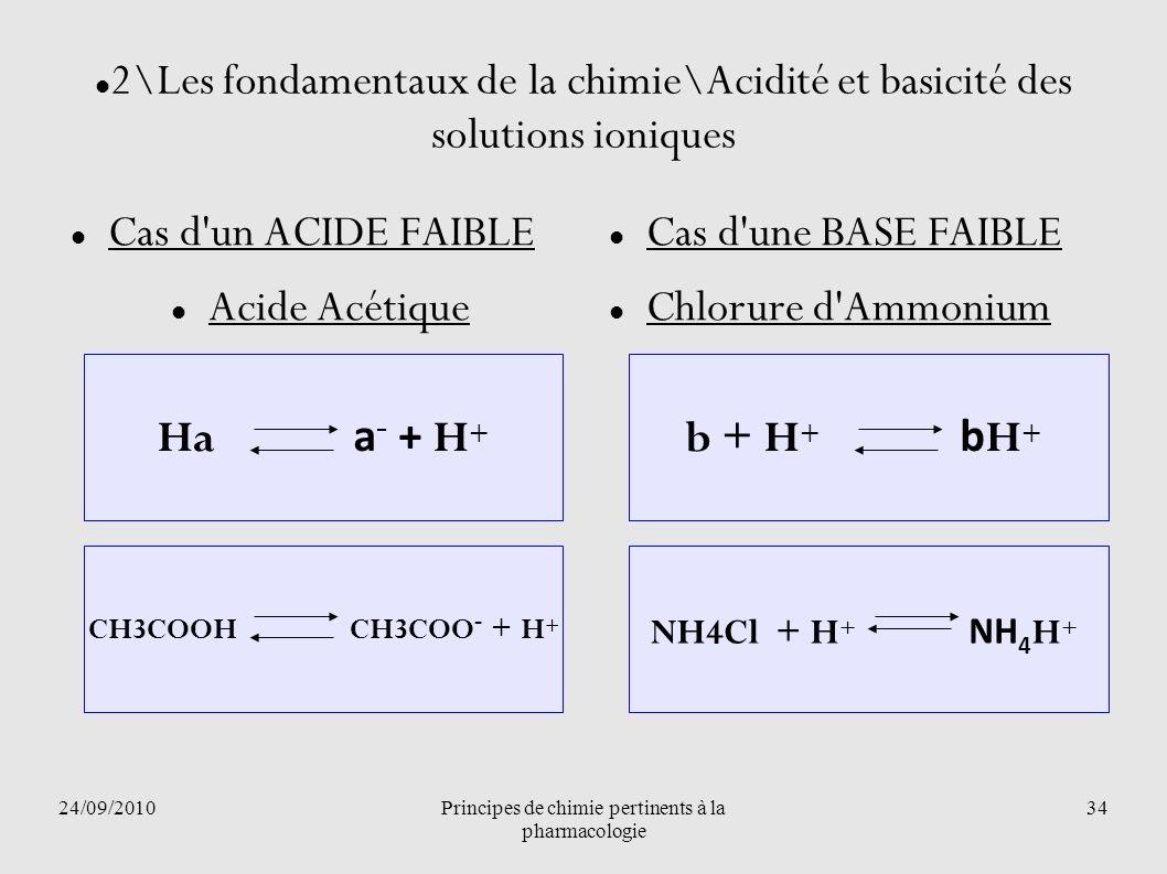 24/09/2010Principes de chimie pertinents à la pharmacologie 34 b + H + b H + CH3COOH CH3COO - + H + Ha a - + H + 2\Les fondamentaux de la chimie\Acidi