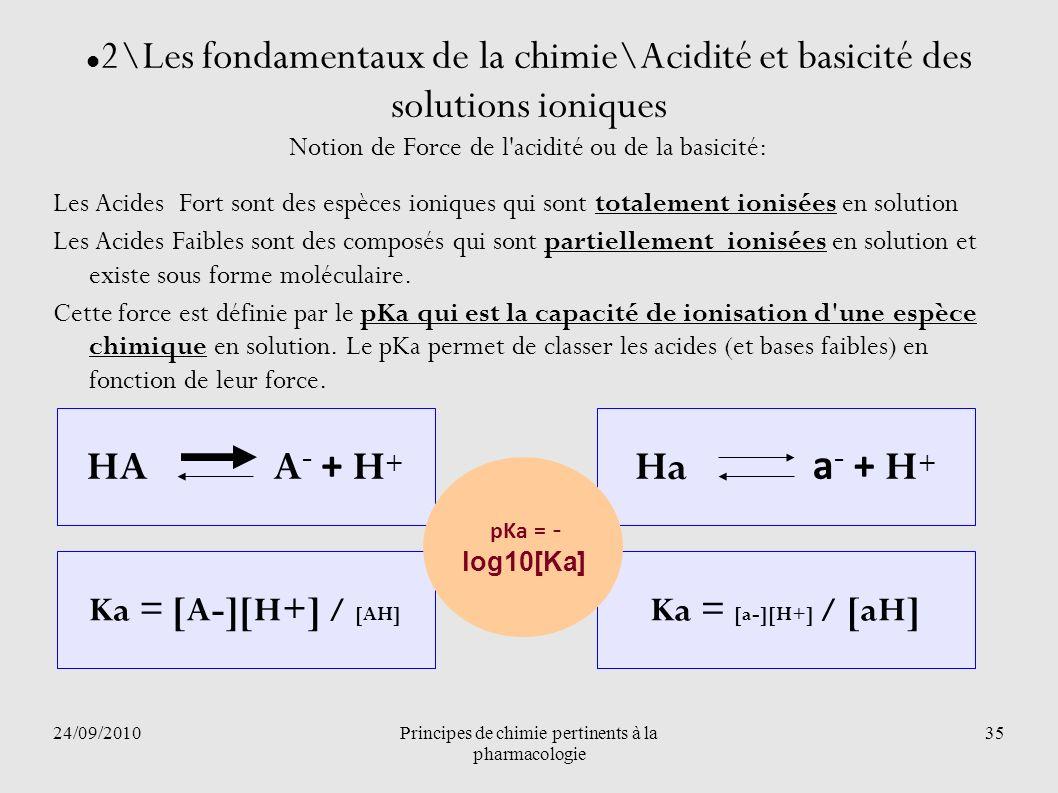 24/09/2010Principes de chimie pertinents à la pharmacologie 35 Les Acides Fort sont des espèces ioniques qui sont totalement ionisées en solution Les