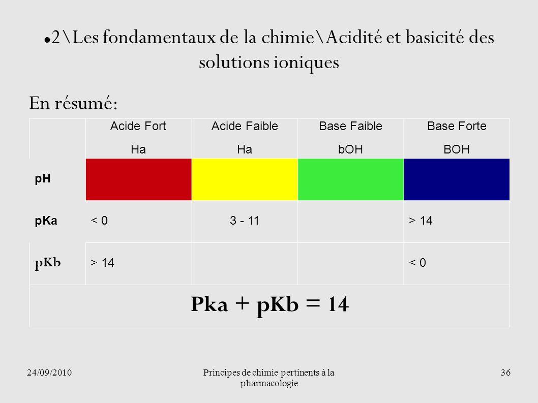 24/09/2010Principes de chimie pertinents à la pharmacologie 36 2\Les fondamentaux de la chimie\Acidité et basicité des solutions ioniques En résumé: A