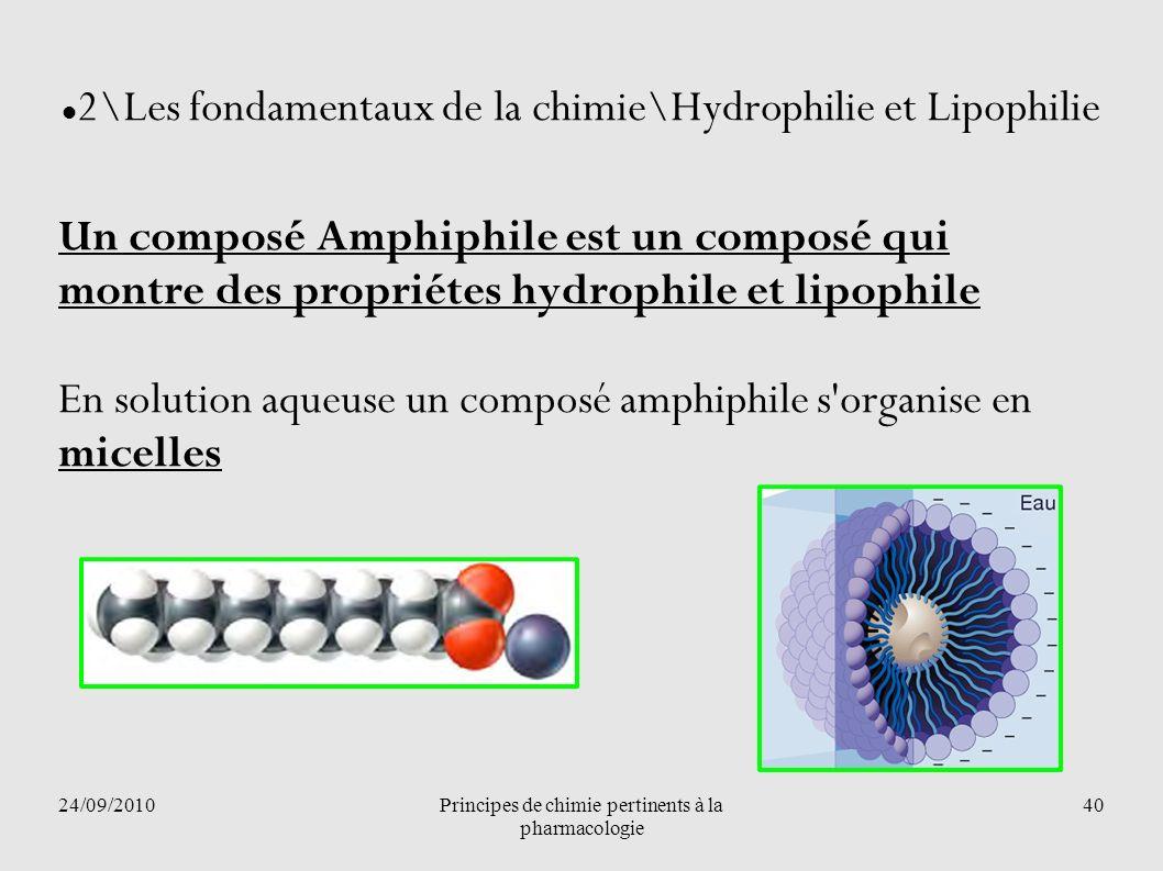 24/09/2010Principes de chimie pertinents à la pharmacologie 40 2\Les fondamentaux de la chimie\Hydrophilie et Lipophilie Un composé Amphiphile est un