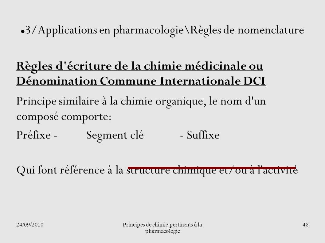 24/09/2010Principes de chimie pertinents à la pharmacologie 48 3/Applications en pharmacologie\Règles de nomenclature Règles d'écriture de la chimie m
