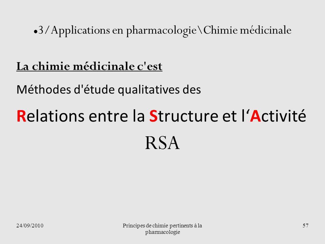 24/09/2010Principes de chimie pertinents à la pharmacologie 57 3/Applications en pharmacologie\Chimie médicinale La chimie médicinale c'est Méthodes d