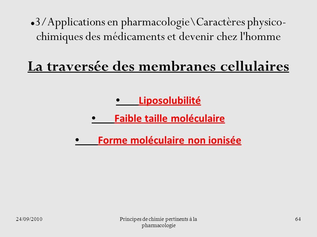 24/09/2010Principes de chimie pertinents à la pharmacologie 64 3/Applications en pharmacologie\Caractères physico- chimiques des médicaments et deveni
