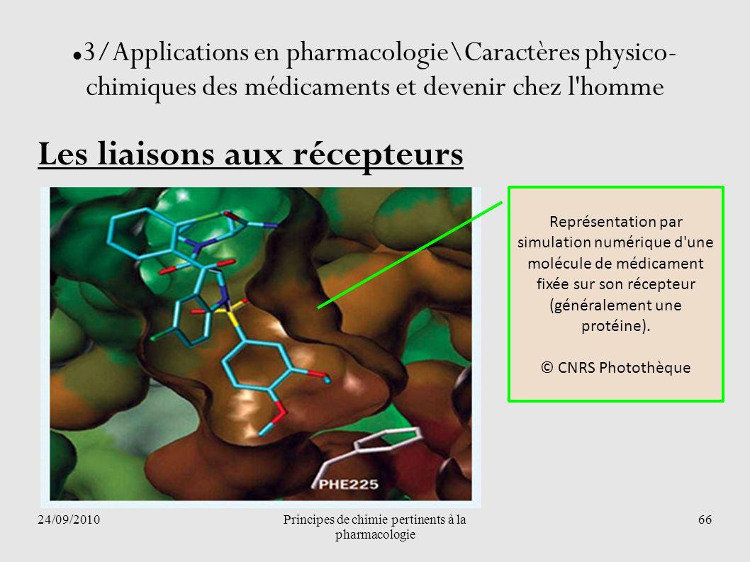 24/09/2010Principes de chimie pertinents à la pharmacologie 66 3/Applications en pharmacologie\Caractères physico- chimiques des médicaments et deveni