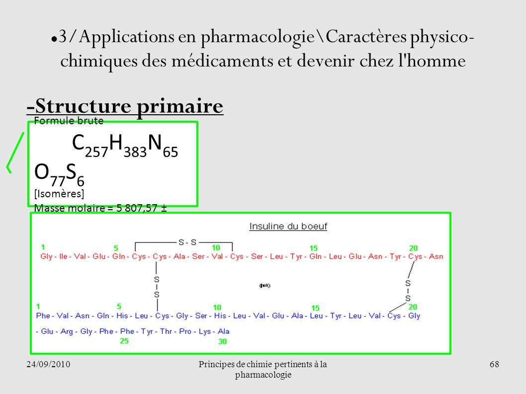 24/09/2010Principes de chimie pertinents à la pharmacologie 68 3/Applications en pharmacologie\Caractères physico- chimiques des médicaments et deveni