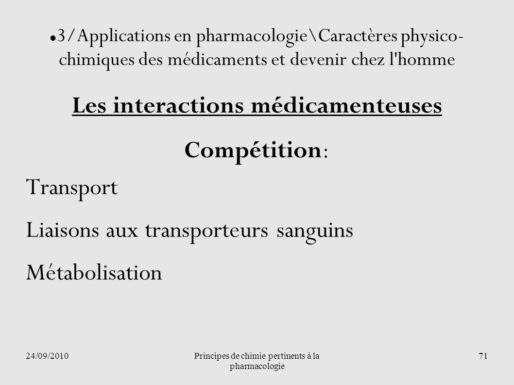 24/09/2010Principes de chimie pertinents à la pharmacologie 71 3/Applications en pharmacologie\Caractères physico- chimiques des médicaments et deveni