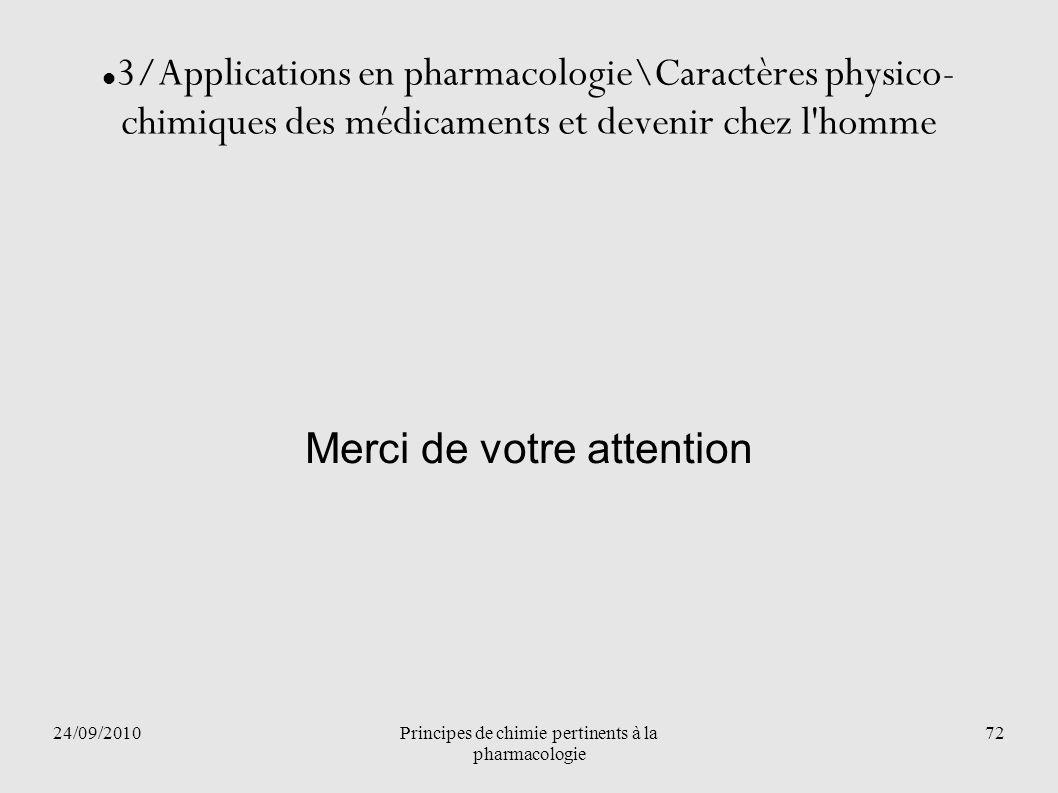 24/09/2010Principes de chimie pertinents à la pharmacologie 72 3/Applications en pharmacologie\Caractères physico- chimiques des médicaments et deveni