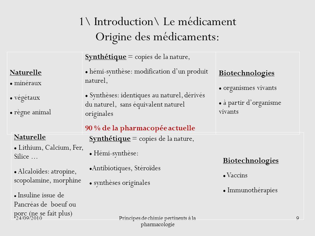 24/09/2010Principes de chimie pertinents à la pharmacologie 9 1\ Introduction\ Le médicament Origine des médicaments: Naturelle minéraux végétaux règn