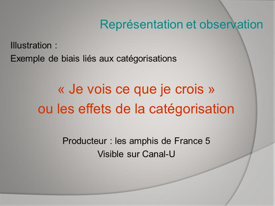 Représentation et observation Illustration : Exemple de biais liés aux catégorisations « Je vois ce que je crois » ou les effets de la catégorisation