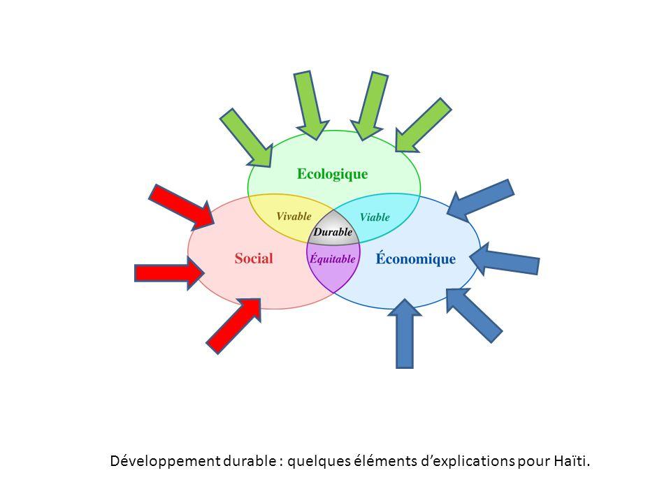 Développement durable : quelques éléments dexplications pour Haïti.