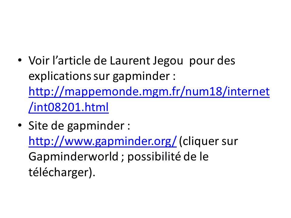 Voir larticle de Laurent Jegou pour des explications sur gapminder : http://mappemonde.mgm.fr/num18/internet /int08201.html http://mappemonde.mgm.fr/num18/internet /int08201.html Site de gapminder : http://www.gapminder.org/ (cliquer sur Gapminderworld ; possibilité de le télécharger).