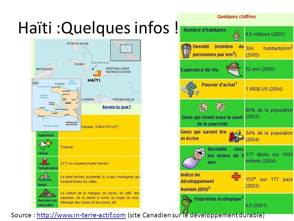 Haïti :Quelques infos ! Source : http://www.in-terre-actif.com (site Canadien sur le développement durable)http://www.in-terre-actif.com