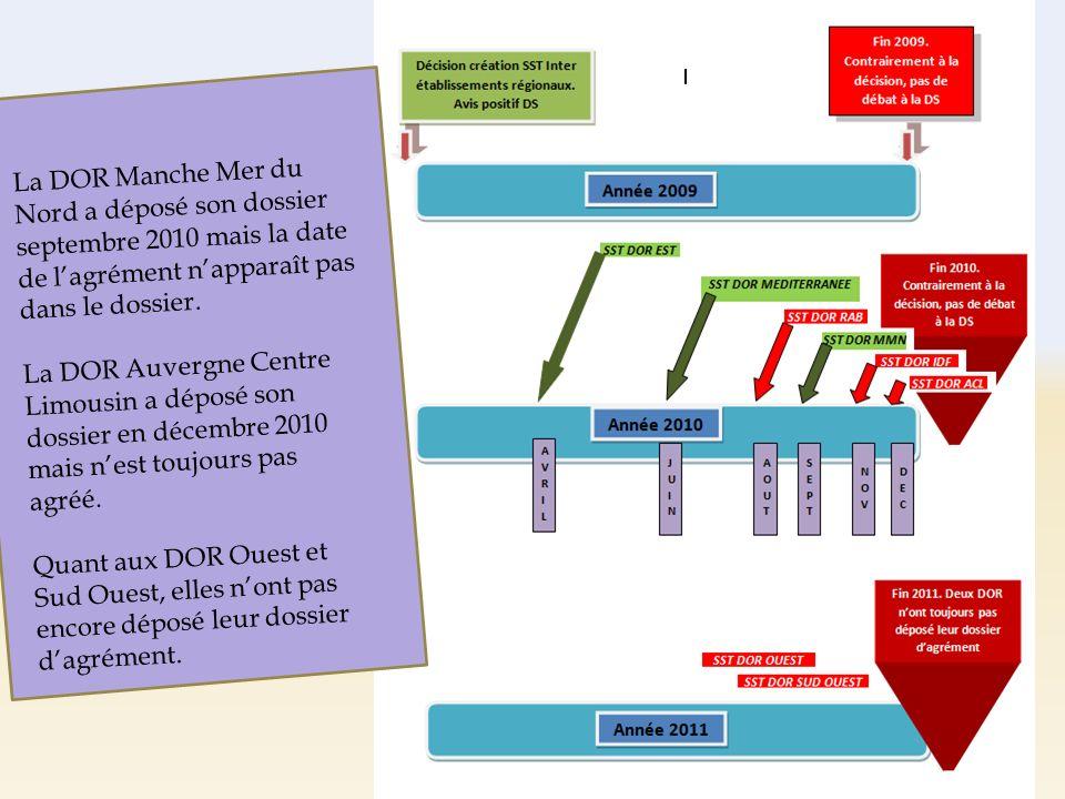 La DOR Manche Mer du Nord a déposé son dossier septembre 2010 mais la date de lagrément napparaît pas dans le dossier. La DOR Auvergne Centre Limousin