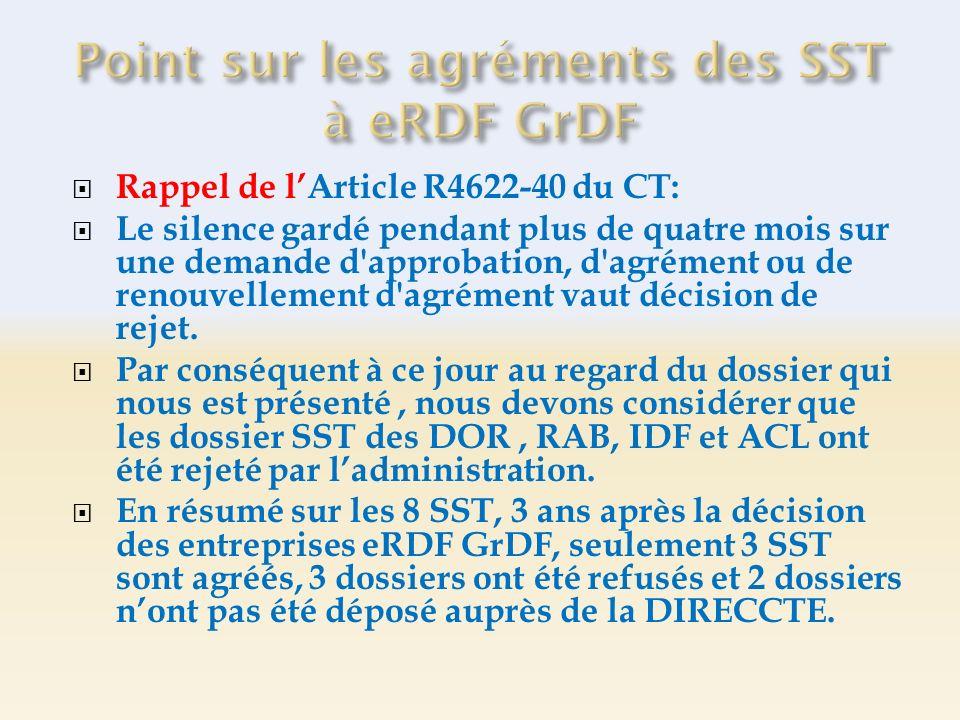 Rappel de lArticle R4622-40 du CT: Le silence gardé pendant plus de quatre mois sur une demande d approbation, d agrément ou de renouvellement d agrément vaut décision de rejet.