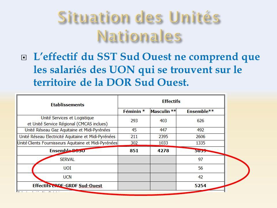 Les CE des UON nont donc quune vision partielle des données de santé de leurs salariés.