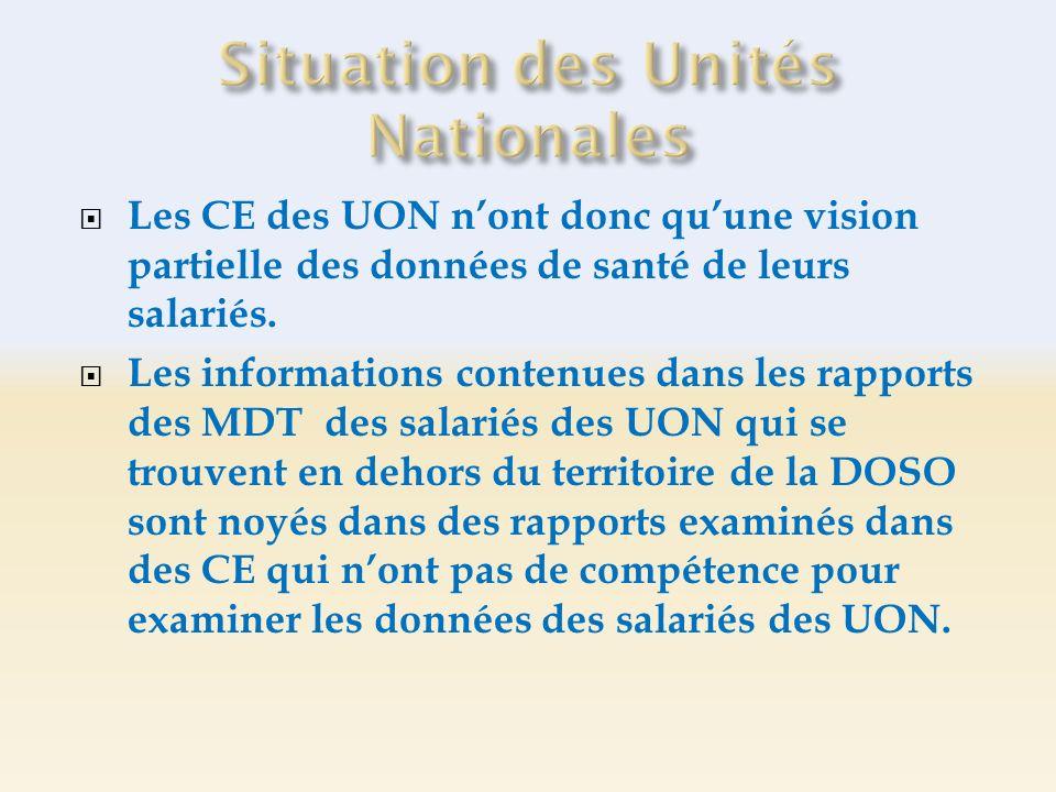 Pour remédier à cette situation la solution réside dans la création dun SST Inter établissements à la maille nationale regroupant les UON.