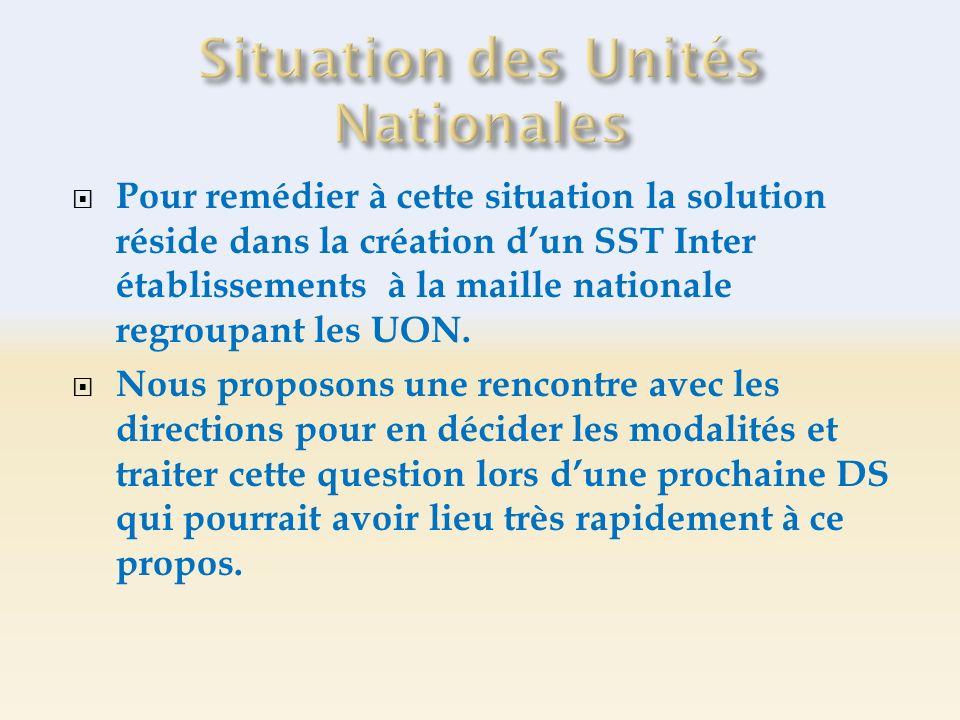 Pour remédier à cette situation la solution réside dans la création dun SST Inter établissements à la maille nationale regroupant les UON. Nous propos