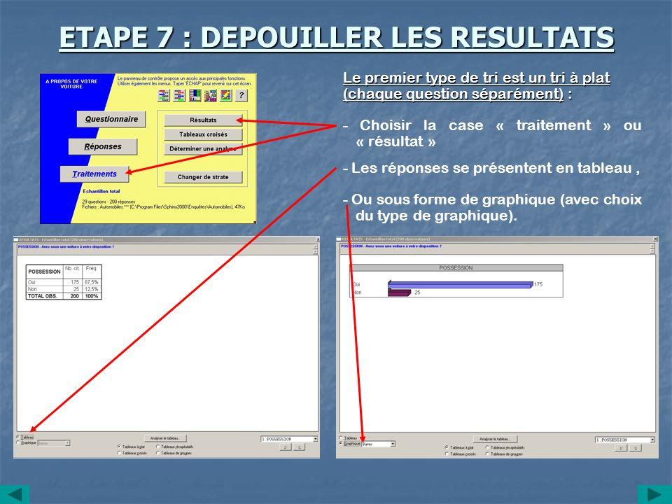 ETAPE 7 : DEPOUILLER LES RESULTATS Le premier type de tri est un tri à plat (chaque question séparément) : - Choisir la case « traitement » ou « résul