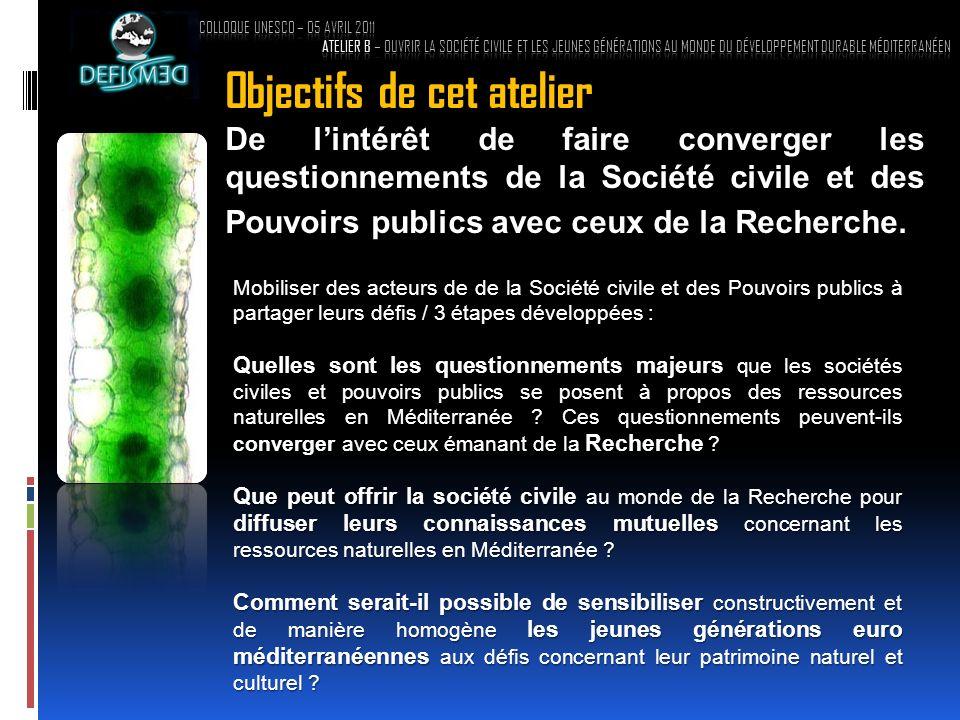 Objectifs de cet atelier De lintérêt de faire converger les questionnements de la Société civile et des Pouvoirs publics avec ceux de la Recherche.