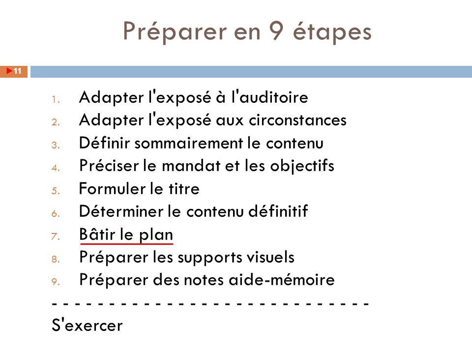1. Adapter l exposé à l auditoire 2. Adapter l exposé aux circonstances 3.