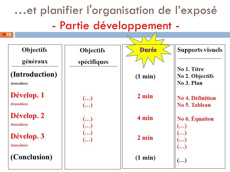 …et planifier l organisation de lexposé - Partie développement - 13 Objectifs généraux (Introduction) (transition) Dévelop.
