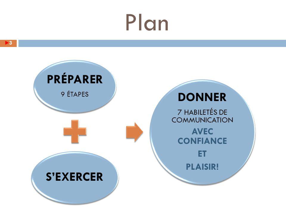 Plan 3 PRÉPARER 9 ÉTAPES SEXERCER DONNER 7 HABILETÉS DE COMMUNICATION AVEC CONFIANCE ET PLAISIR!