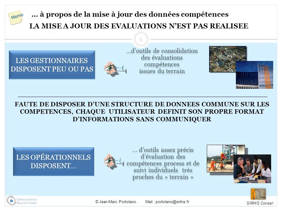 SIRHIS Conseil © Jean-Marc Portolano.Mail : portolano@sirhis.fr 2.