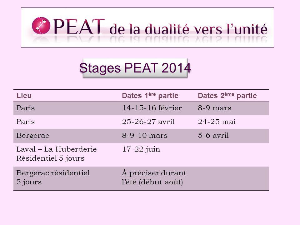 Stages PEAT 2014 LieuDates 1 ère partieDates 2 ème partie Paris14-15-16 février8-9 mars Paris25-26-27 avril24-25 mai Bergerac8-9-10 mars5-6 avril Lava