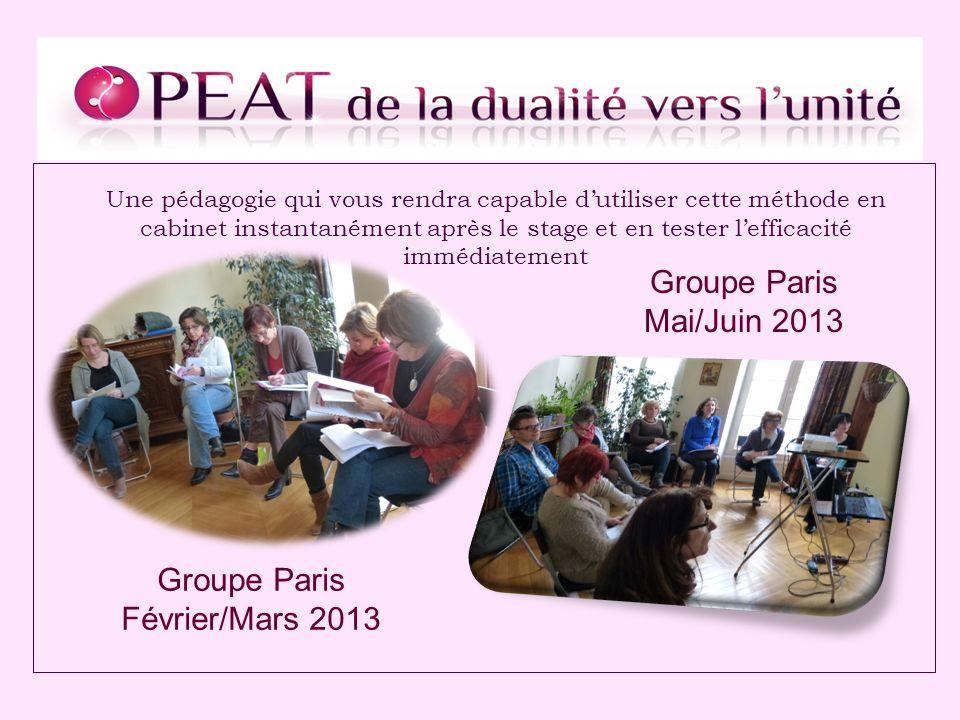 Groupe Paris Février/Mars 2013 Groupe Paris Mai/Juin 2013 Une pédagogie qui vous rendra capable dutiliser cette méthode en cabinet instantanément après le stage et en tester lefficacité immédiatement