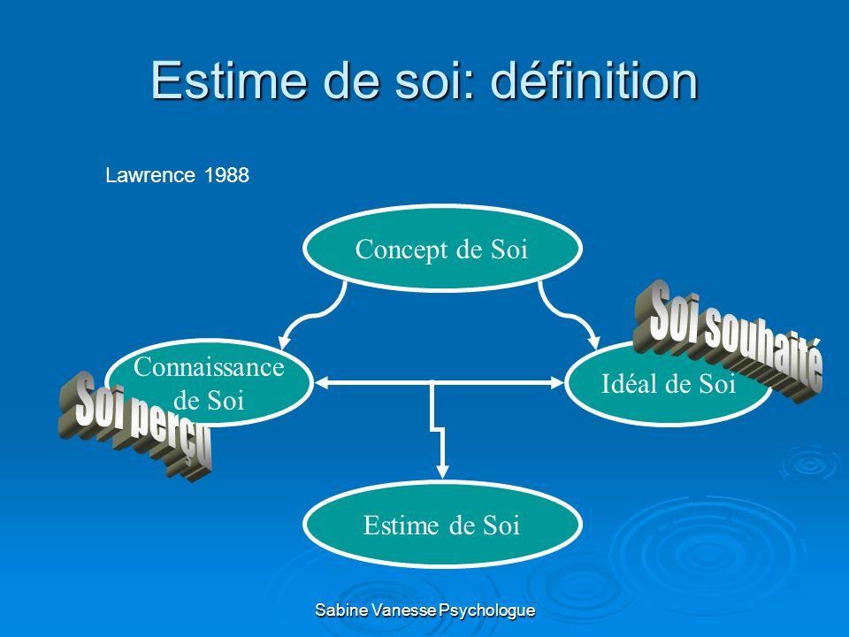 Estime de soi: définition Concept de Soi Connaissance de Soi Idéal de Soi Estime de Soi Lawrence 1988 Sabine Vanesse Psychologue