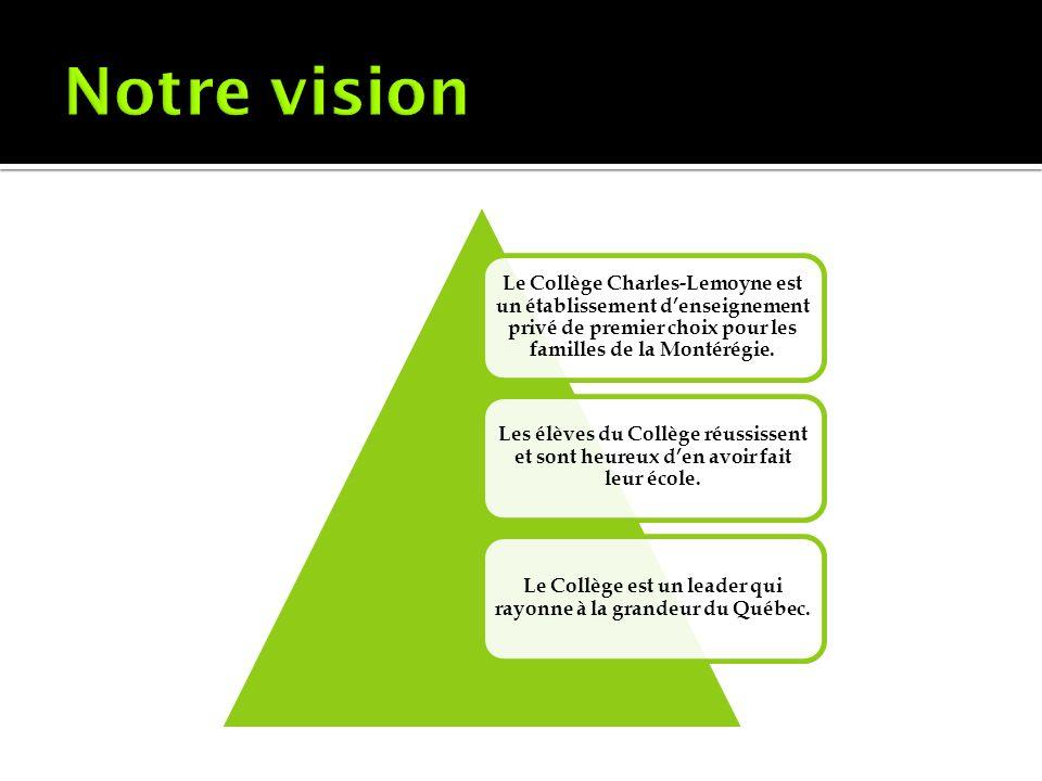 Au Collège Charles-Lemoyne, nous visons la réussite de chacun de nos élèves afin quils contribuent à relever les défis de leur génération.