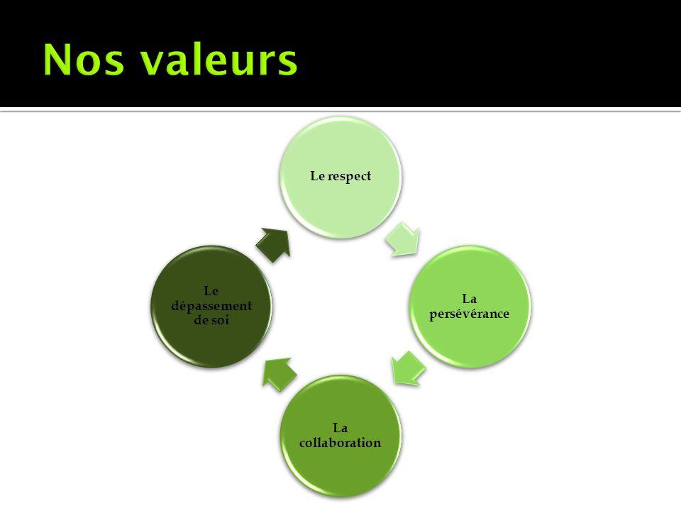 3 orientations stratégiques : 1.Réussite et persévérance scolaire; 2.