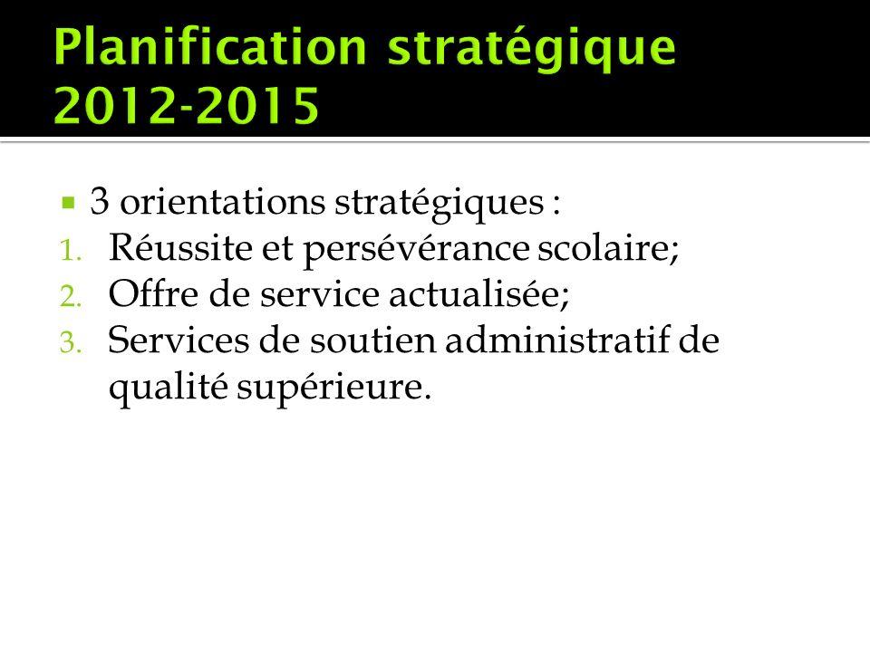 3 orientations stratégiques : 1. Réussite et persévérance scolaire; 2. Offre de service actualisée; 3. Services de soutien administratif de qualité su