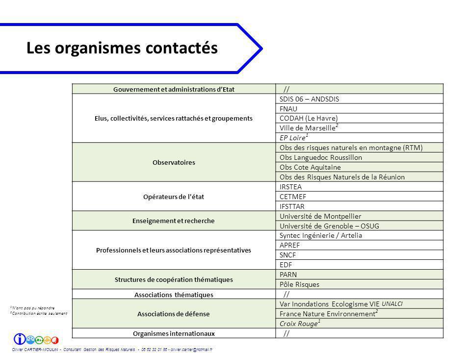 Olivier CARTIER-MOULIN - Consultant Gestion des Risques Naturels - 06 62 32 01 86 - olivier.cartier@hotmail.fr Les organismes contactés Gouvernement e