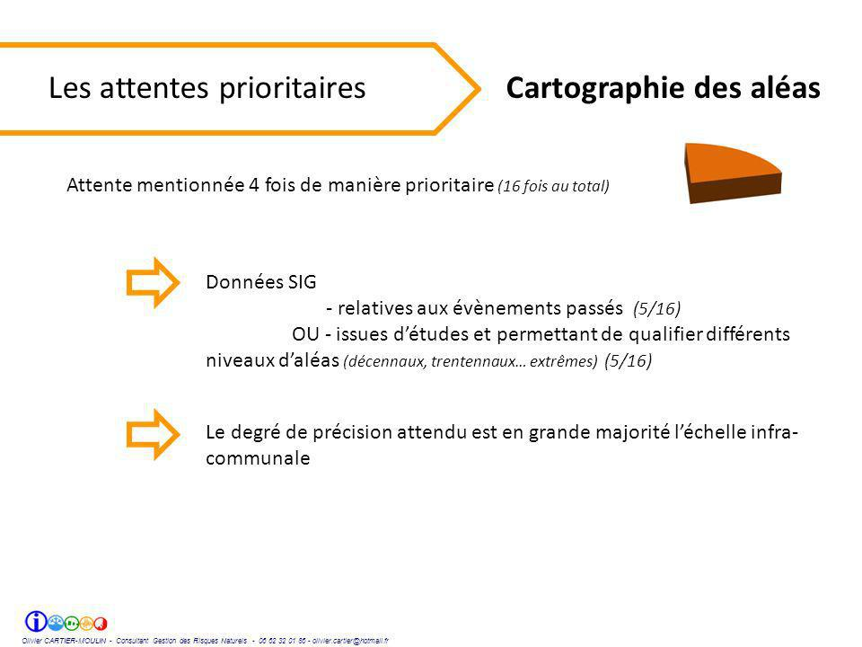 Olivier CARTIER-MOULIN - Consultant Gestion des Risques Naturels - 06 62 32 01 86 - olivier.cartier@hotmail.fr Les attentes prioritaires Cartographie