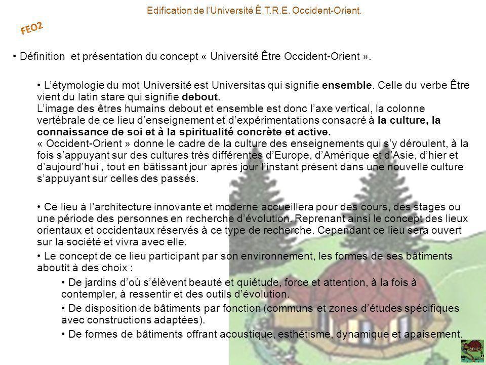 Définition et présentation du concept « Université Être Occident-Orient ».