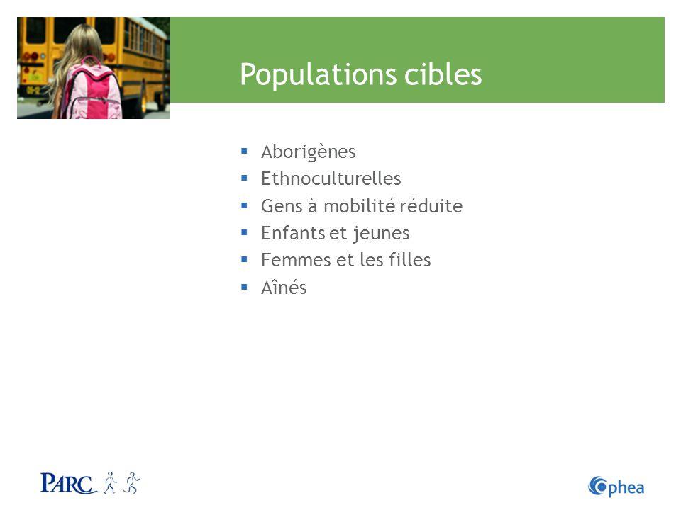 Populations cibles Aborigènes Ethnoculturelles Gens à mobilité réduite Enfants et jeunes Femmes et les filles Aînés