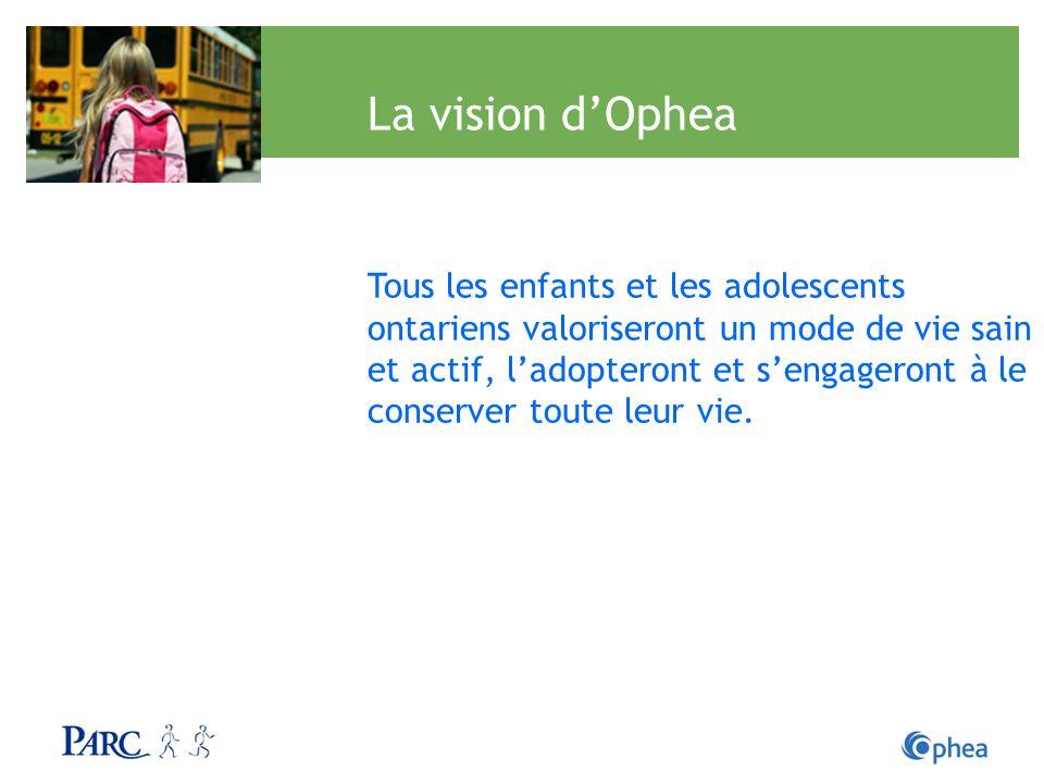 La vision dOphea Tous les enfants et les adolescents ontariens valoriseront un mode de vie sain et actif, ladopteront et sengageront à le conserver to