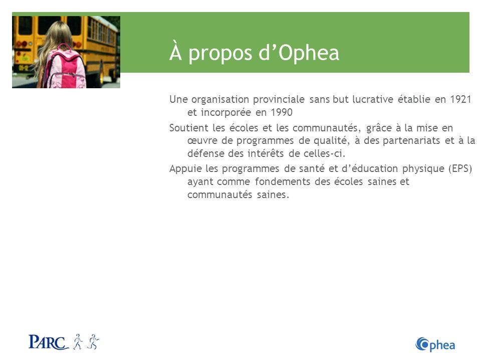 À propos dOphea Une organisation provinciale sans but lucrative établie en 1921 et incorporée en 1990 Soutient les écoles et les communautés, grâce à