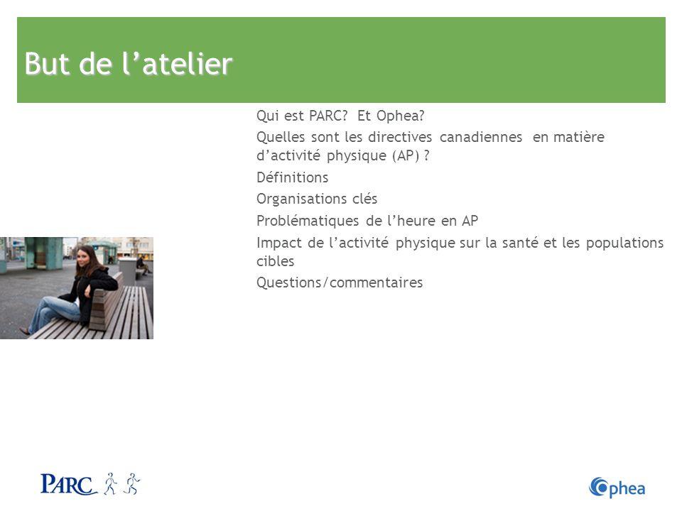 Qui est PARC? Et Ophea? Quelles sont les directives canadiennes en matière dactivité physique (AP) ? Définitions Organisations clés Problématiques de