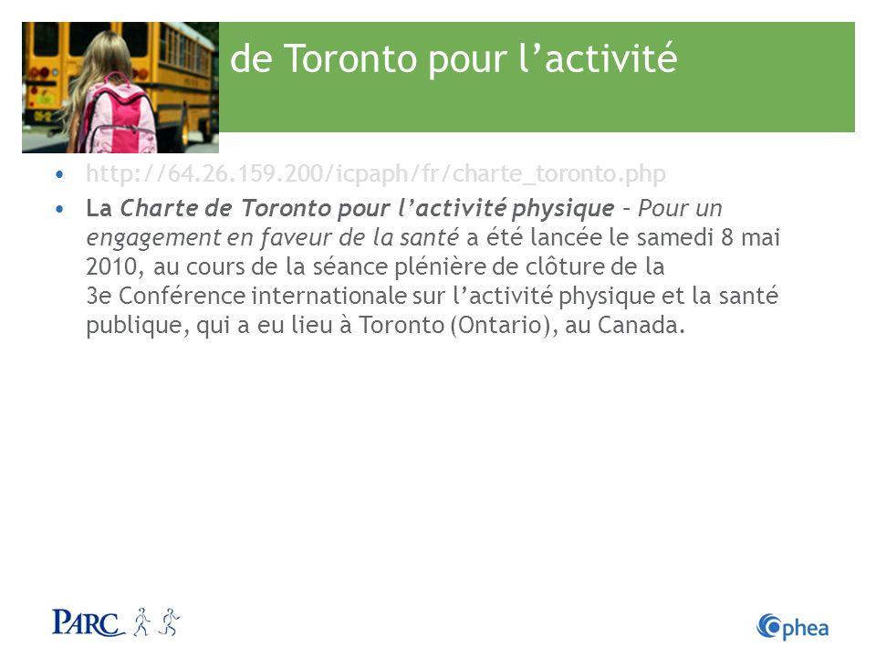 La charte de Toronto pour lactivité physique http://64.26.159.200/icpaph/fr/charte_toronto.php La Charte de Toronto pour lactivité physique – Pour un