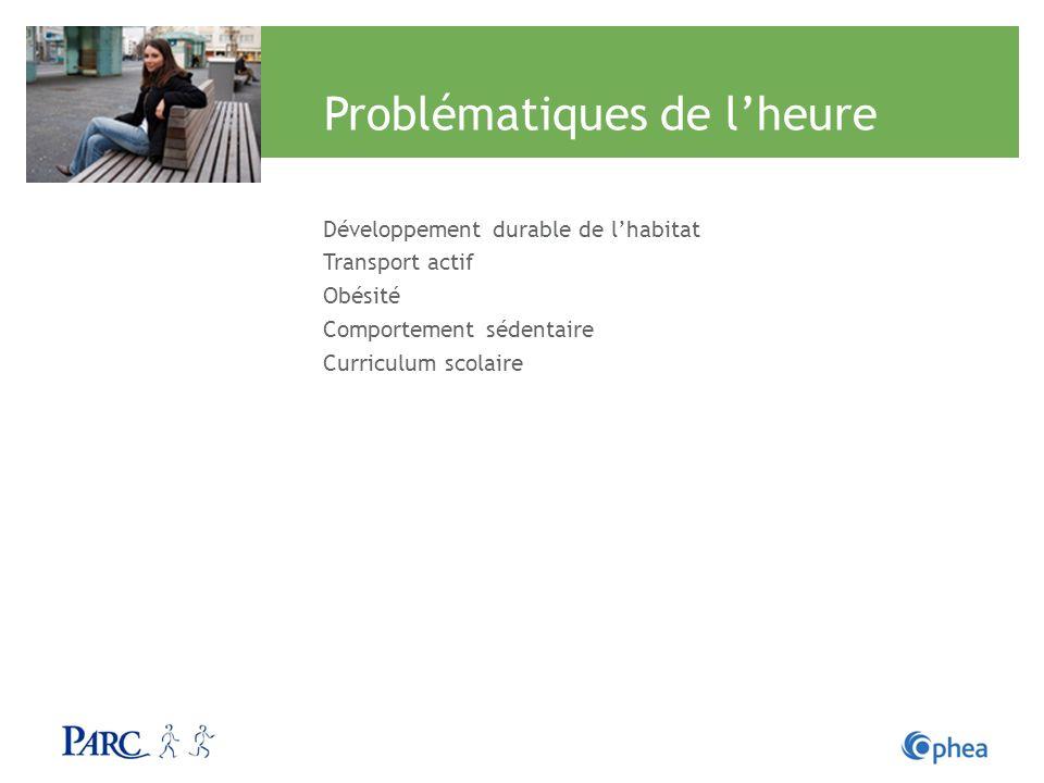 Problématiques de lheure Développement durable de lhabitat Transport actif Obésité Comportement sédentaire Curriculum scolaire