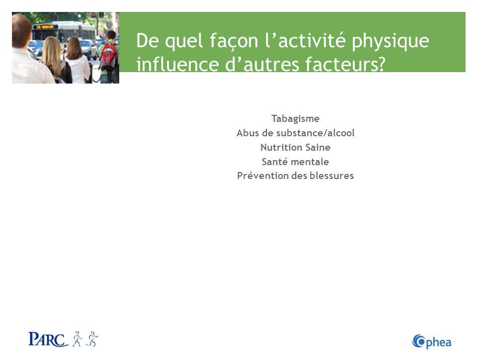 De quel façon lactivité physique influence dautres facteurs? Tabagisme Abus de substance/alcool Nutrition Saine Santé mentale Prévention des blessures