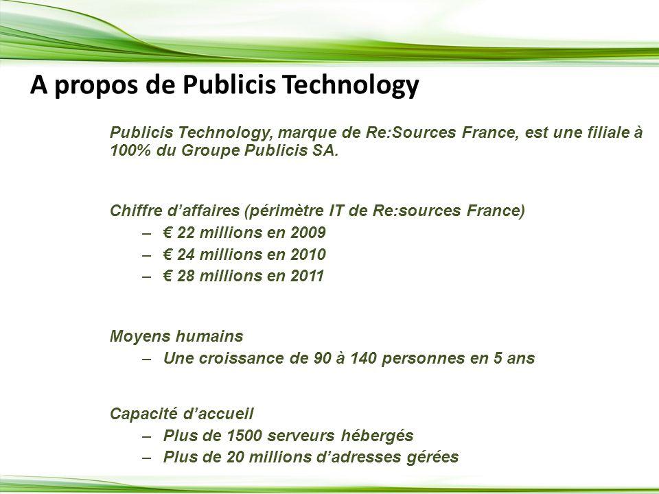 A propos de Publicis Technology Publicis Technology, marque de Re:Sources France, est une filiale à 100% du Groupe Publicis SA. Chiffre daffaires (pér