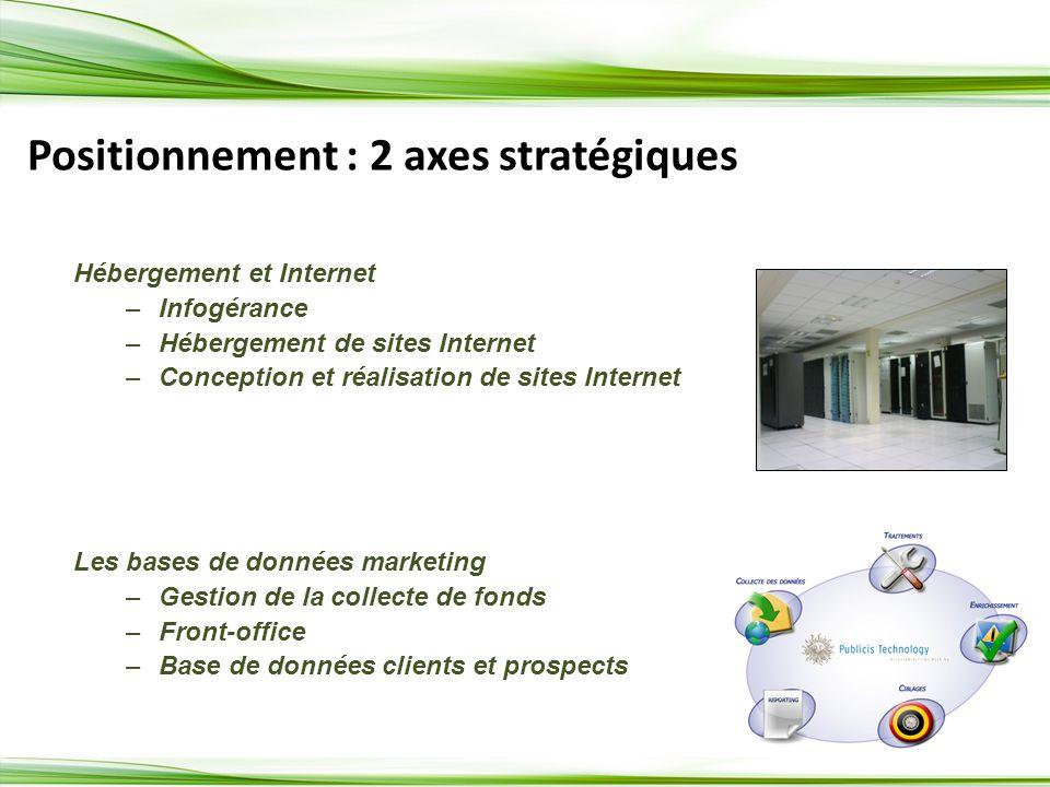 5 Positionnement : 2 axes stratégiques Hébergement et Internet –Infogérance –Hébergement de sites Internet –Conception et réalisation de sites Interne